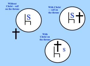 Christ as Lord 2