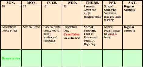 Easter events calendar2