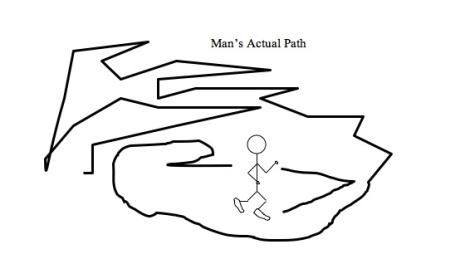 Man's Actual Plan